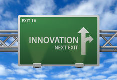 Innovation Signpost. A highway signpost directing an exit to 'Innovation vector illustration