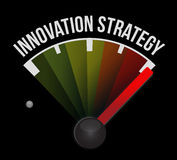 Innovation Strategy meter isolated sign concept Royalty Free Stock Photos