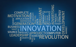 Innovation Tag Cloud Royalty Free Stock Image