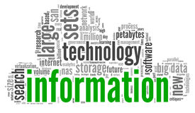 Innovation and technology concept  in tag cloud Stock Photos