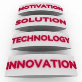 Innovation, technology, solution, motivation Royalty Free Stock Images