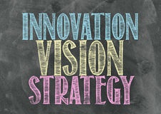 Innovation, vision and Strategy. A Blackboard Royalty Free Stock Photography
