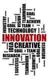 Innovation word cloud concept on white background Royalty Free Stock Image
