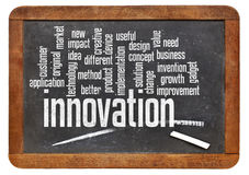 Innovation word cloud Royalty Free Stock Photography