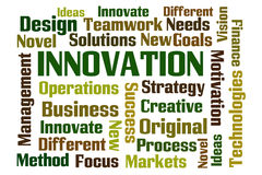 Innovation. Word cloud on white background vector illustration