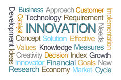 Innovation Word Cloud Stock Images