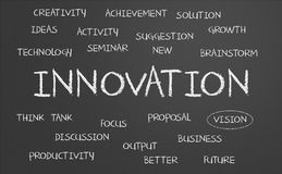Innovation word cloud Royalty Free Stock Image