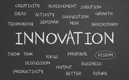 Innovation word cloud. Written on a chalkboard Royalty Free Stock Image
