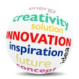 INNOVATION - wordcloud - SPHERE Stock Photography