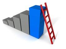 Innovatives Wachstum Lizenzfreies Stockbild