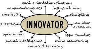 innovator ilustração do vetor