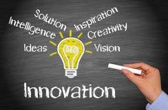 Innowacja zdjęcia stock