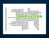 Innowacja, poparcie, klient, wiedzy 3d crossword Fotografia Royalty Free