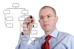 innowacje Obraz Stock