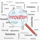 Inovação Foto de Stock