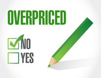 Inoverpriced check list sign concept Royalty Free Stock Images