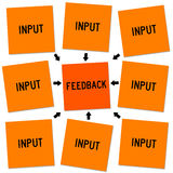 Input e risposte Fotografia Stock