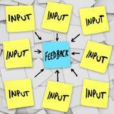 Input e risposte - scheda di messaggio appiccicosa della nota Immagini Stock
