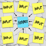Input and Feedback - Sticky Note Message Board Stock Images