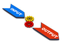Input process output. Input leading to output after getting through process, manufacturing, production and value add concept Royalty Free Stock Photography