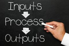 Inputs process outputs, blackboard or chalkboard with hand royalty free stock photography