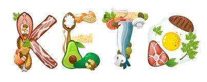 Inscripción del Keto hecha de la comida quetogénica de la dieta aislada en el backround blanco Ilustración del vector ilustración del vector