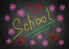 Inscription on blackboard Royalty Free Stock Images