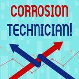 Inscription de la note montrant le technicien de corrosion Contrôle de corrosion de présentation d'installation et de maintien  illustration de vecteur