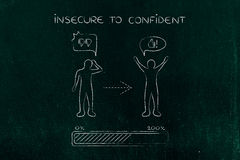 Insecure to confident: changing attitude, progress bar & comic b Stock Image