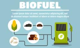 Insegna di concetto di sistema del combustibile biologico, stile piano illustrazione di stock