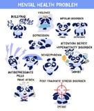 Insegna di problemi sanitari di salute mentale Piccoli panda con con i sintomi illustrazione di stock