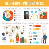 Insegna piana di Infographic di vita della gente di invecchiamento royalty illustrazione gratis