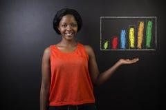 Insegnante sudafricano o afroamericano o studente della donna contro l'istogramma o il grafico del gesso del fondo della lavagna Immagine Stock