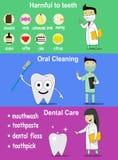 Insegne dentarie su igiene Immagine Stock Libera da Diritti