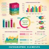 Insieme degli elementi di infographics Fotografia Stock