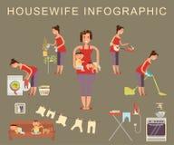 Insieme dei housewifes Fotografia Stock