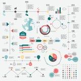 Insieme dei modelli di progettazione di Infographic di cronologia Immagini Stock
