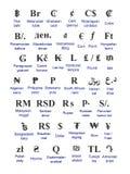 Insieme dei simboli di valuta Fotografie Stock