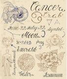 Insieme dei simboli per il Cancro o il granchio del segno dello zodiaco Immagine Stock