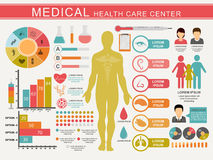 Insieme del centro medico di sanità illustrazione di stock