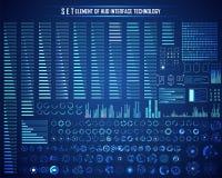 Insieme del cerchio, caricamento Antivari, HUD Abstract Digital Technology UI F illustrazione di stock