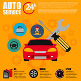 Insieme dell'icona del piano di servizio dell'automobile Icone del piano di servizio del meccanico della riparazione e di lavoro  Immagine Stock