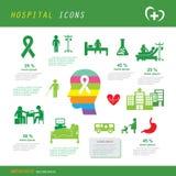 Insieme dell'icona dell'ospedale e di medico fotografia stock libera da diritti