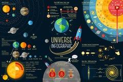 Insieme dell'universo Infographics - sistema solare Fotografia Stock