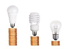 Insieme della lampadina LED CFL fluorescente su bianco Immagini Stock