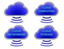 Insieme della nuvola Immagine Stock
