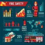 Insieme della raccolta dei vigili del fuoco dei pompieri, dei veicoli, delle attrezzature e Immagini Stock