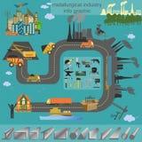 Insieme delle icone di metallurgia, attrezzi del metallo; profili d'acciaio per Immagini Stock