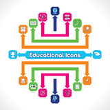 Insieme delle icone educative illustrazione vettoriale