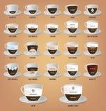 Insieme delle ricette del caffè Fotografia Stock
